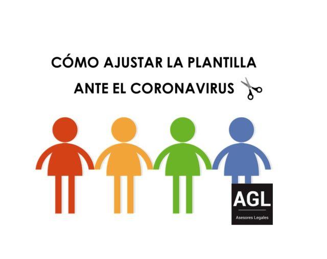 ¿CÓMO AJUSTAR LA PLANTILLA ANTE EL CORONAVIRUS. TE EXPLICAMOS QUÉ ES UN ERTE