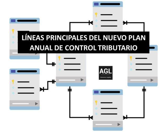 LINEAS PRINCIPALES DEL NUEVO PLAN ANUAL DE CONTROL TRIBUTARIO
